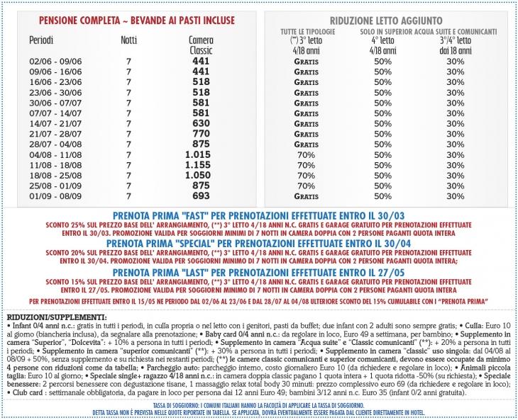 Tariffe Relais Capo Spulico Beach e Spa