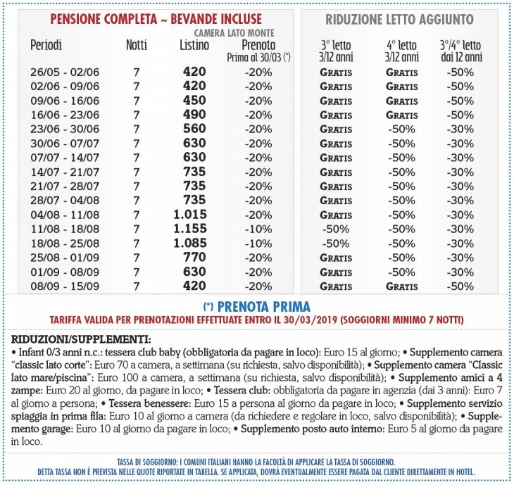 Tariffe Borgo di Fiuzzi Resort & Spa