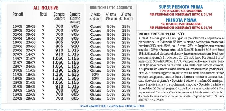 Tariffe Relais Masseria Le Cesine