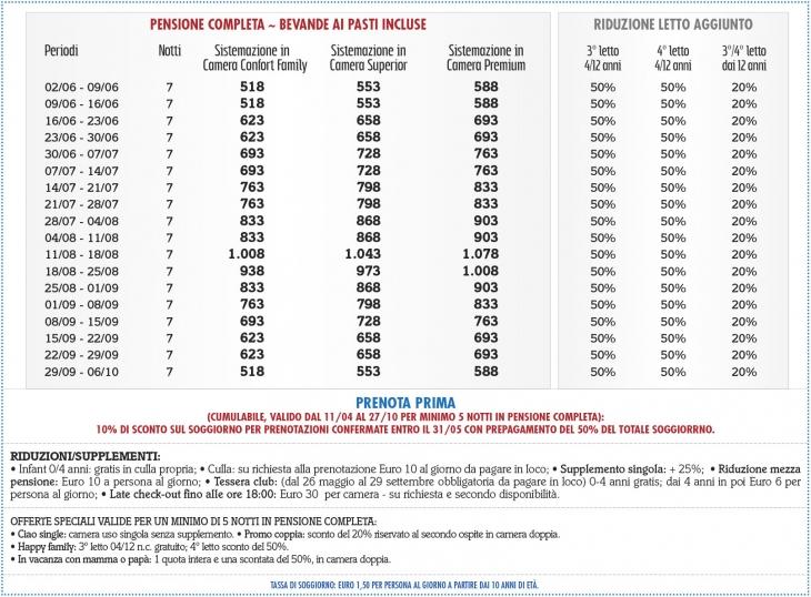 Tariffe CDS Hotel Terrasini - Citta' del Mare