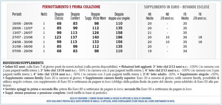 Tariffe Toscana Charme Resort