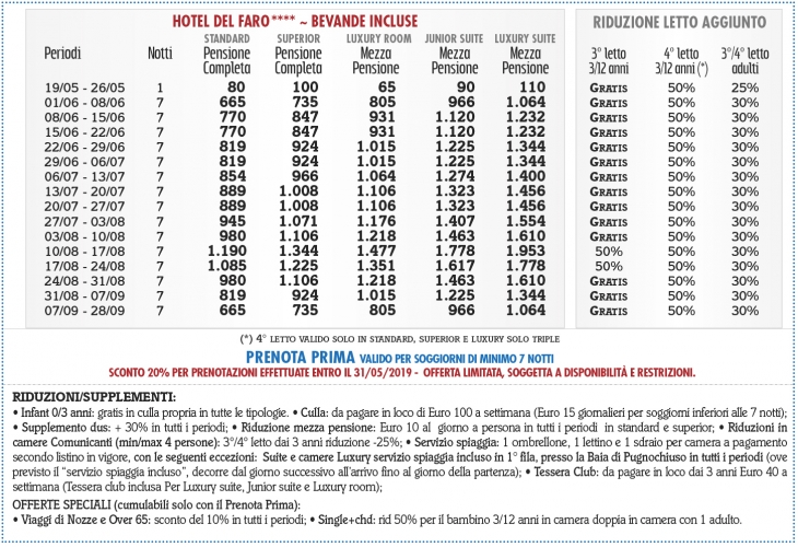 Tariffe Pugnochiuso Resort Hotel Faro