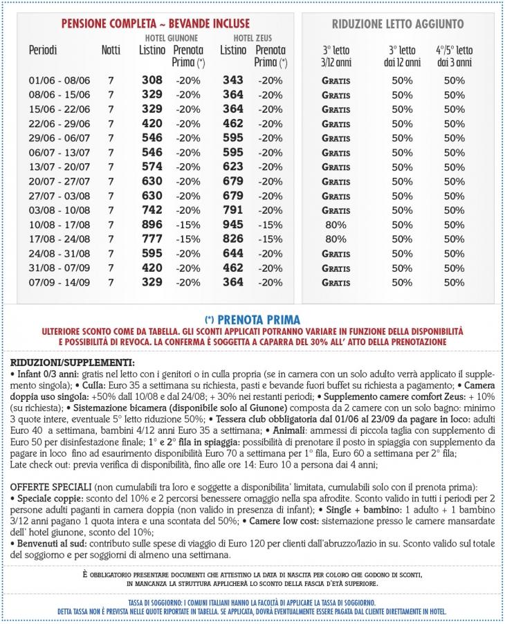 Tariffe Corte dei Greci Resort & Spa